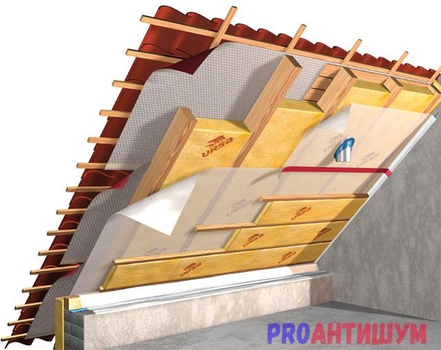 Фото: Шумоизоляция крыши в разрезе. Автор: Дмитрий Костев