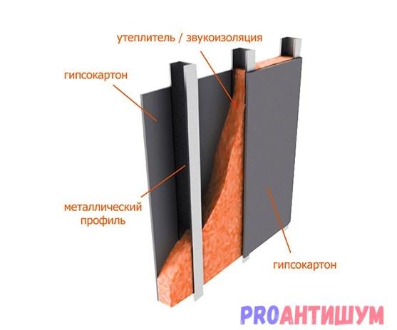 Фото: Как должна выглядеть шумоизоляционная стена. Автор: Константин Костоломов