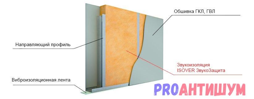 Фото: Схема в разрезе. Автор: Анфиса Пальмова