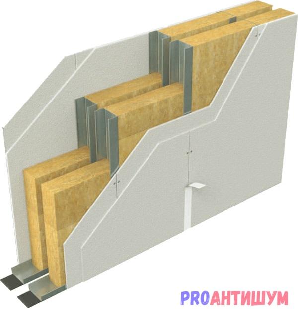Фото: Шумоизоляция стены из гипсокартона в разрезе.